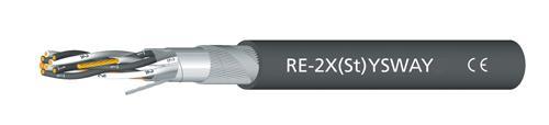 RE-2X(St)YSWAY